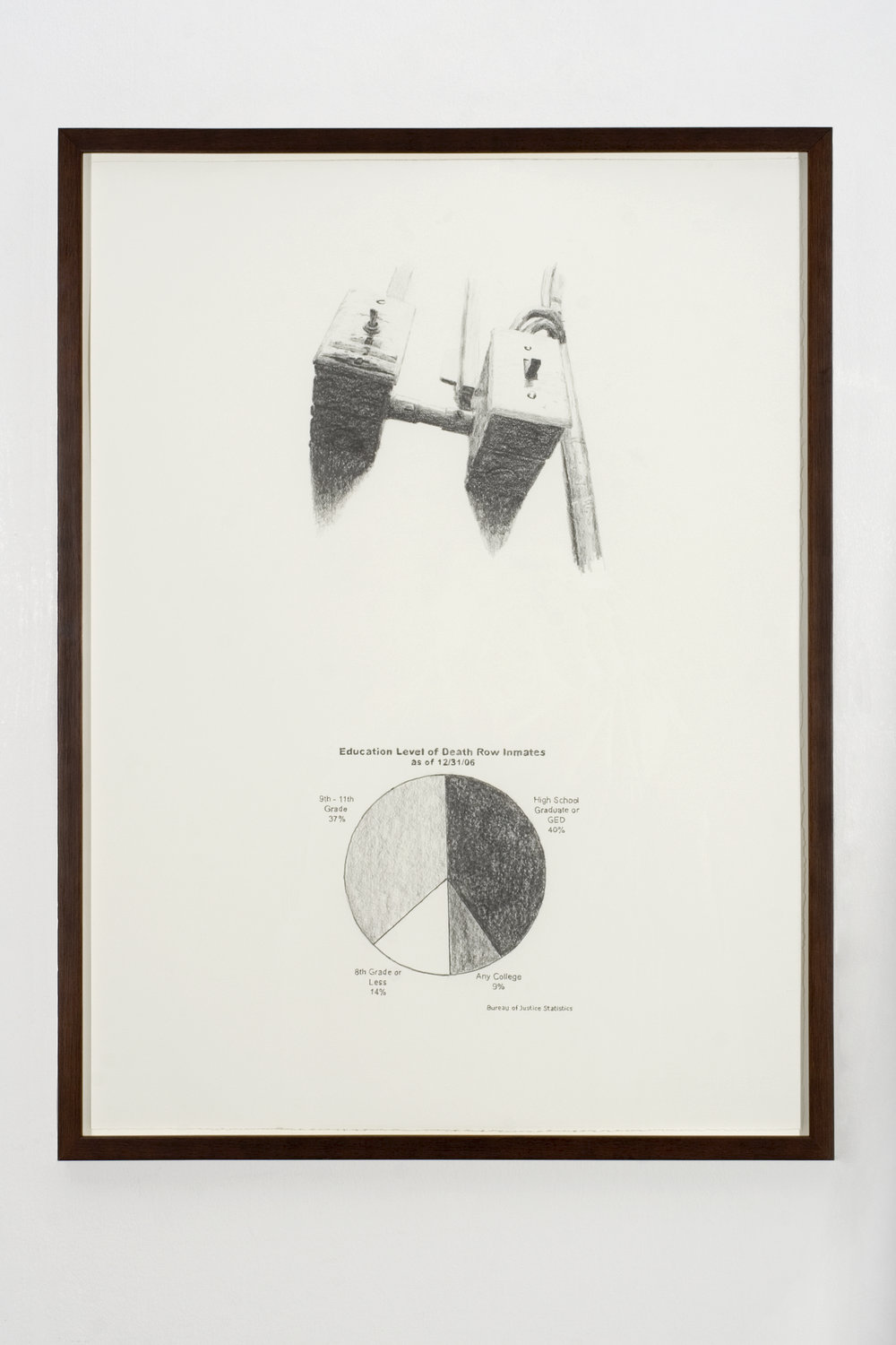 Education, 2008 graphite on paper 81 x 61 cm - 32 x 24 inches (framed)