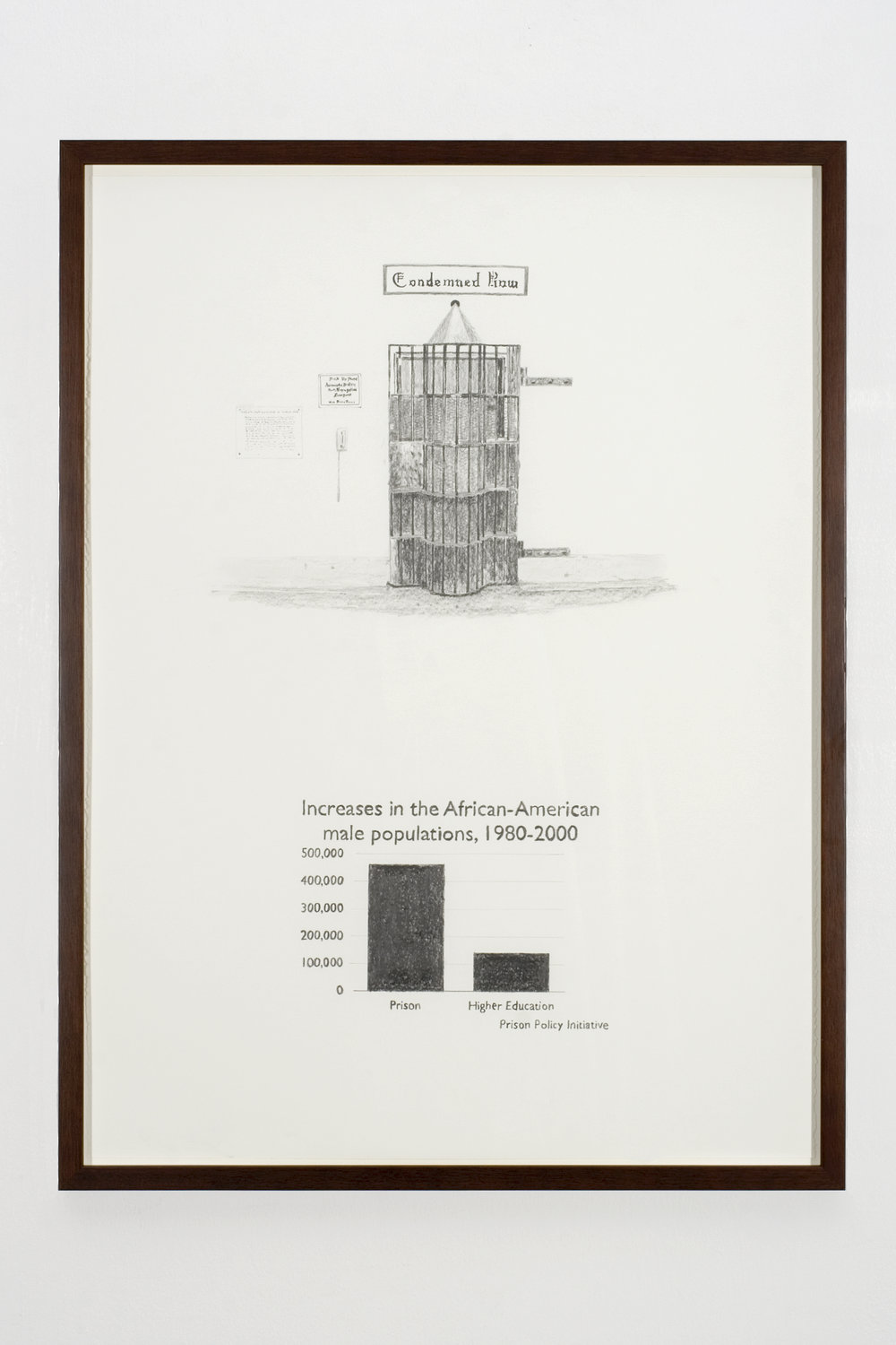 Increases, 2008 graphite on paper 81 x 61 cm - 32 x 24 inches (framed)