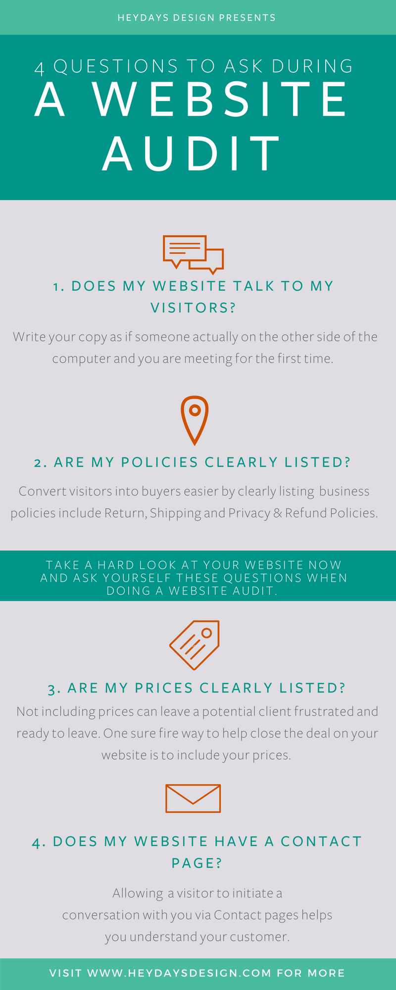 Here are 4 questions you can ask yourself during a website audit l Heydays Design l San Diego, CA
