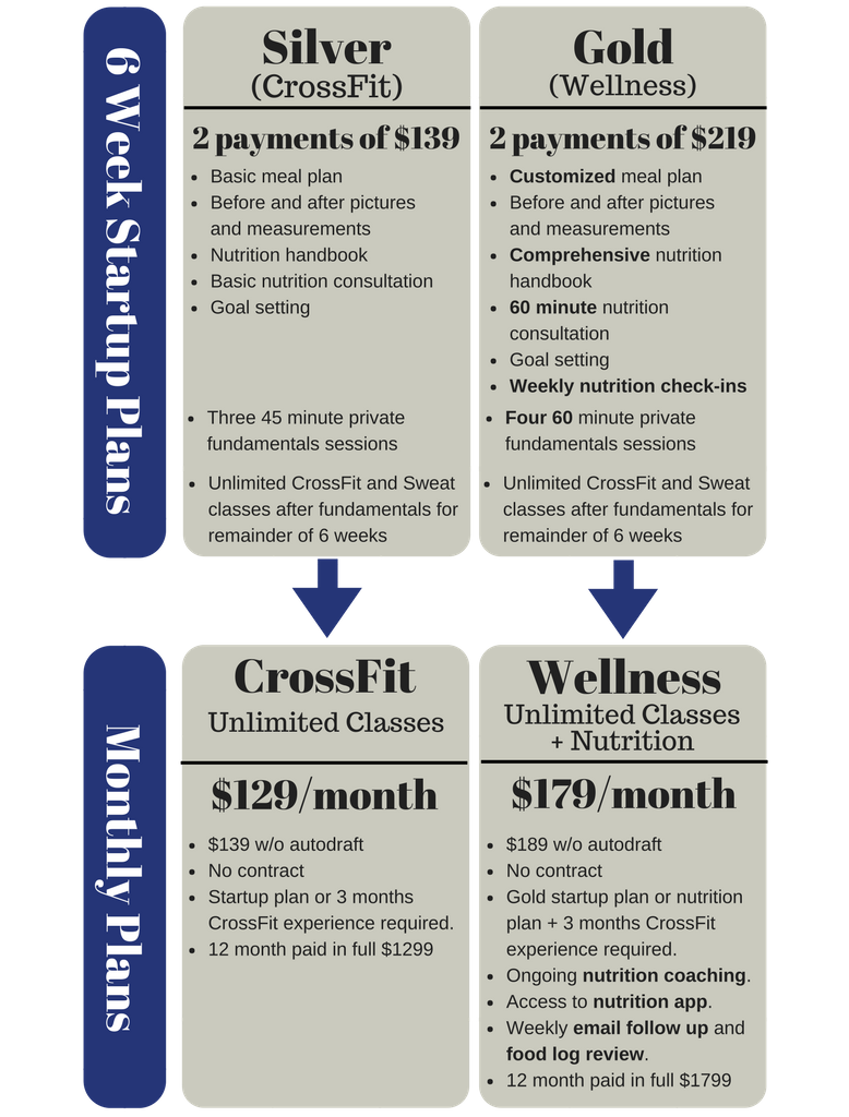 CrossFit Plans - Website.png