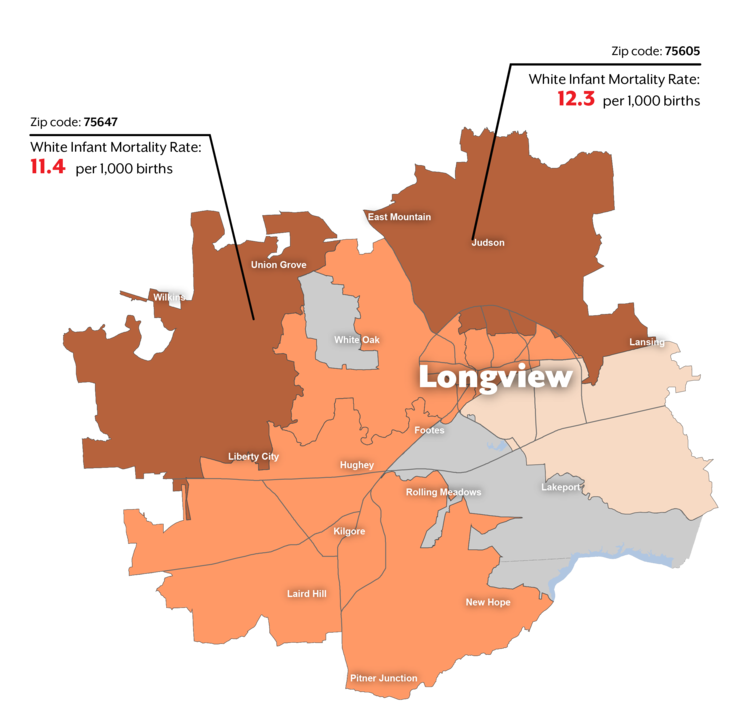 White Infant Mortality Rates in Longview