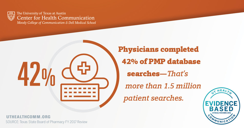 UT_PMP_Social-Infographic-CompletedSearch.jpg