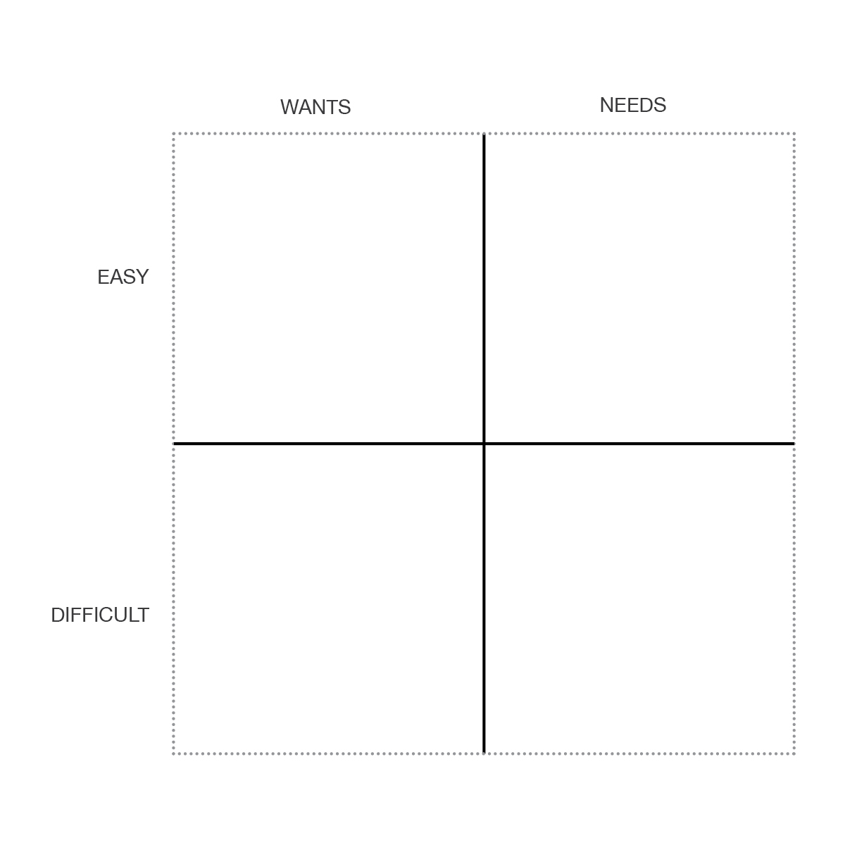 2015-01-13 - Integrating Innovation - Step 5 (2x2 grid)