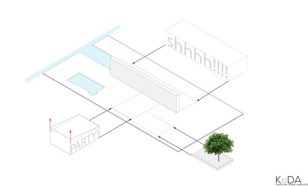 SPLIT HOUSE