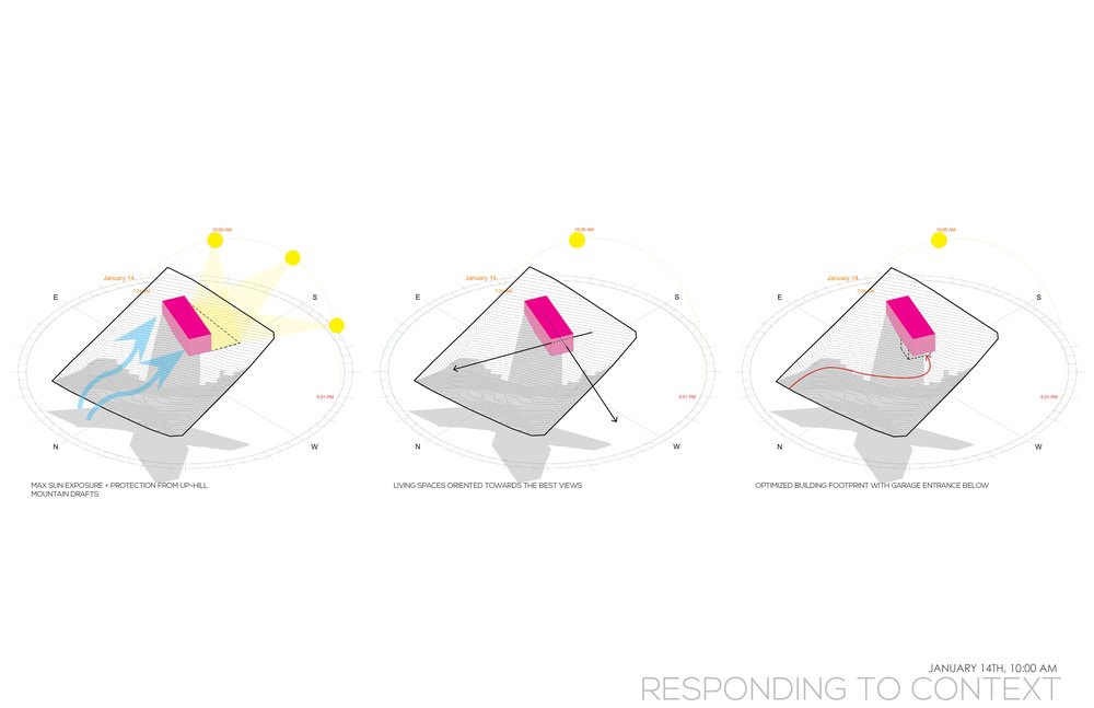 Orientation analysis4.jpg