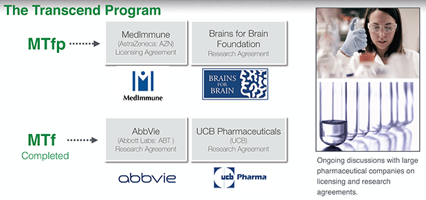 BiOasis Strategic Collaborations