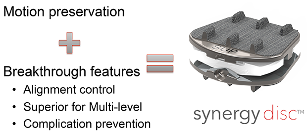 Synergy-Disc Innovation
