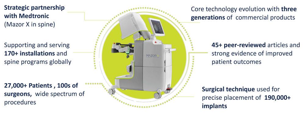 Mazor's odyssey to spine robotic surgery leader   BioTuesdays