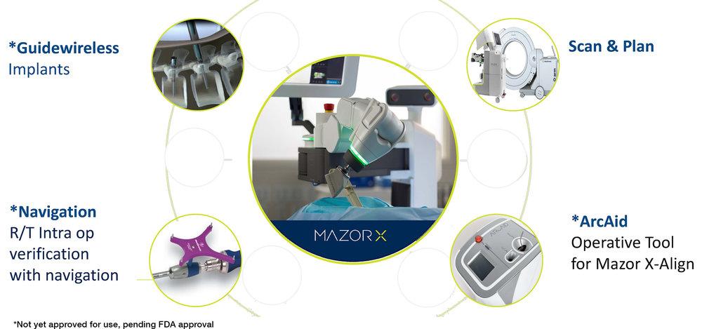Mazor X Surgical Assurance Platform