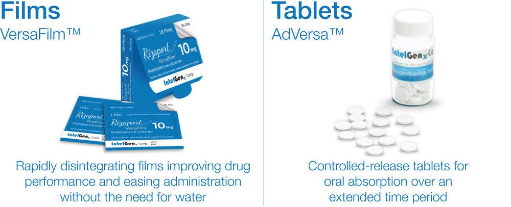 IntelGenx Drug Delivery Technology Platforms
