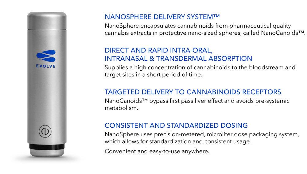 Nanosphere-Presentation-slide-5.jpg