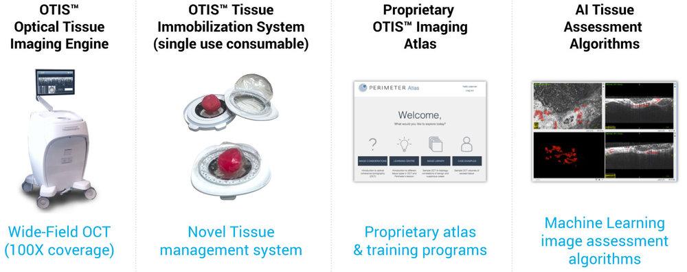 The OTIS™ platform is comprised of 4 key components