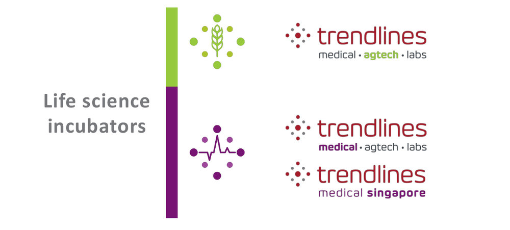 Trendlines includes three life science incubators: Trendlines Agtech and Trendlines Medical in Israel, and Trendlines Medical Singapore