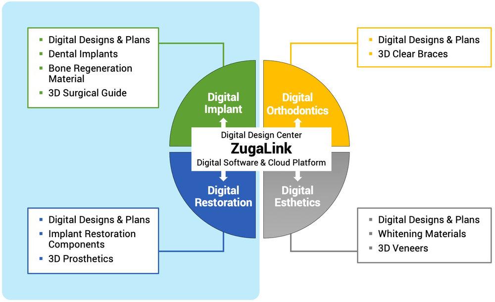 Zuga-Deck-4.jpg