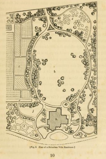 """Fig. 8 Plan of a Suburban Italian Villa Residence,"" from Andrew Jackson Downing's  Treatise on the Theory and Practice of Landscape Gardening, Adapted to North America , 1841, p 73."