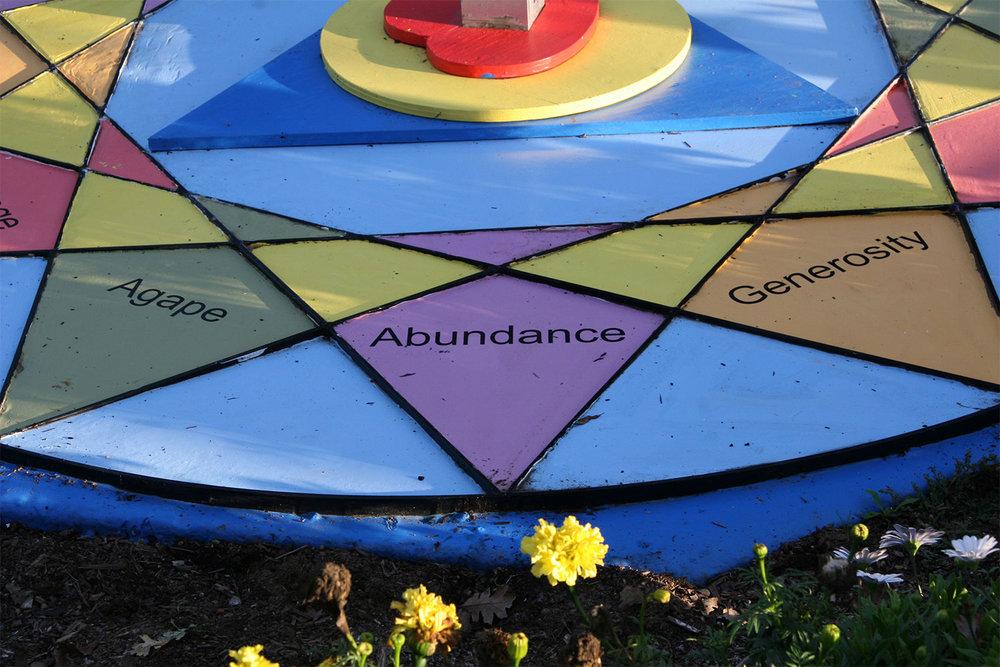 07-abundance.jpg