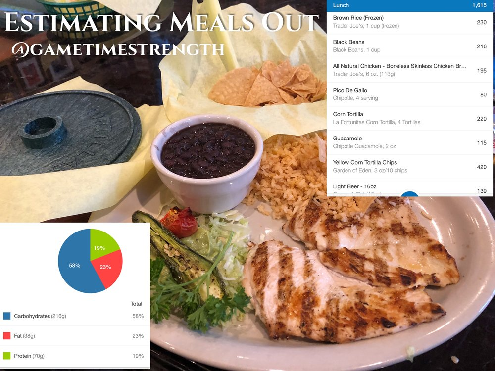 GTS Reverse Diet - Estimating Meals Out.JPG