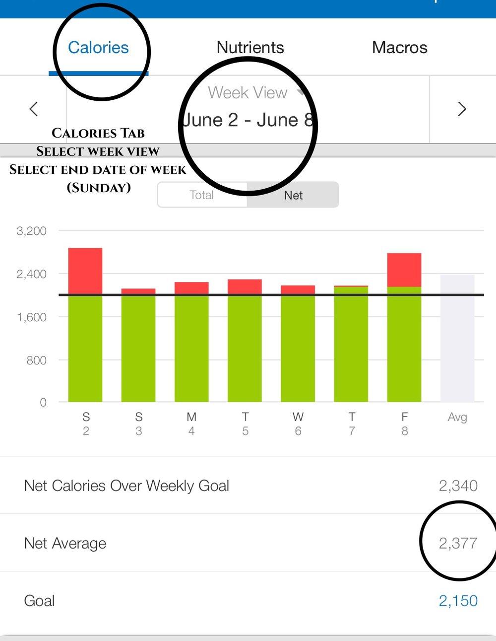 GTS Rev Diet - Average Weekly Calories.JPG