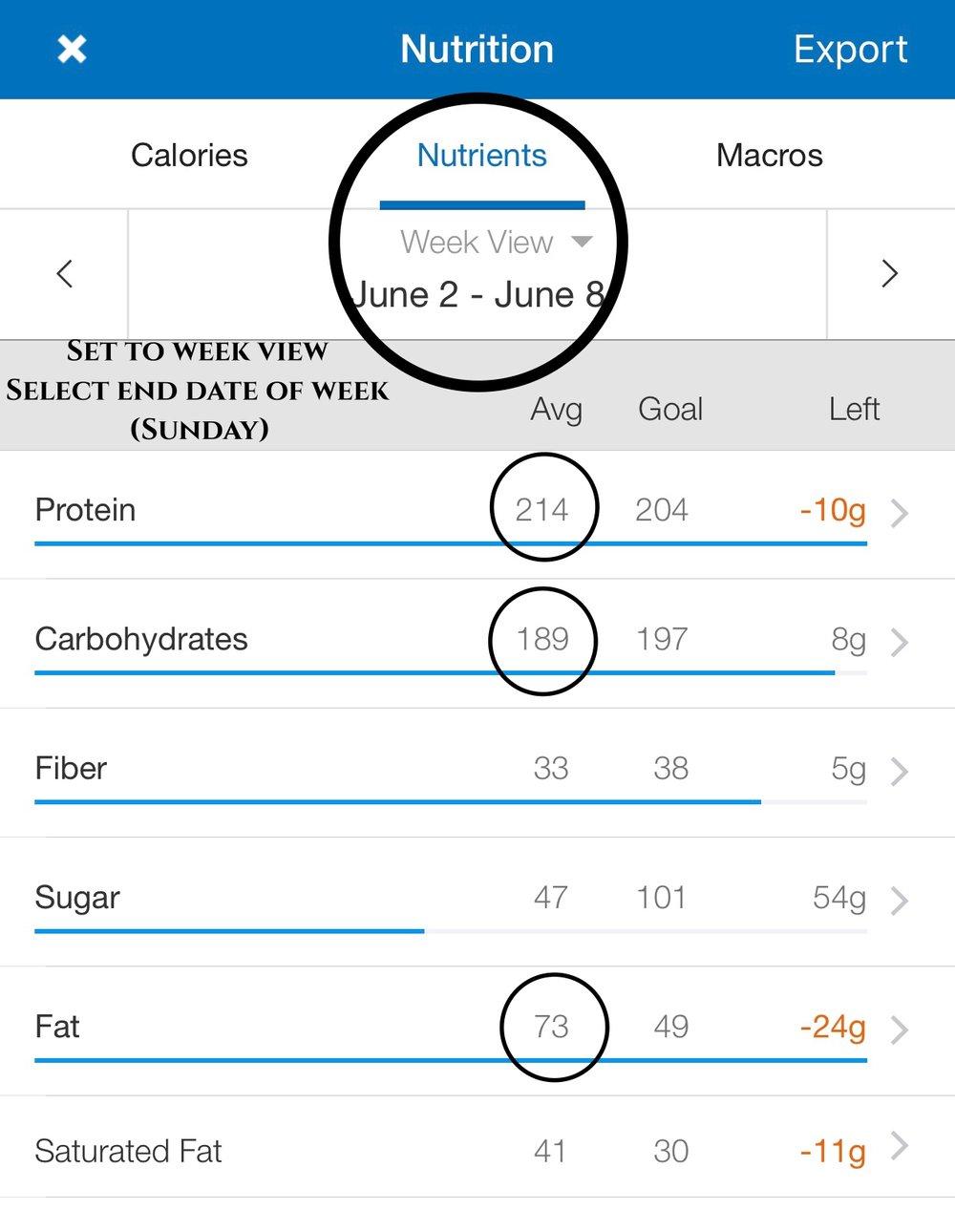 GTS Rev Diet Average Weekly Macros.JPG