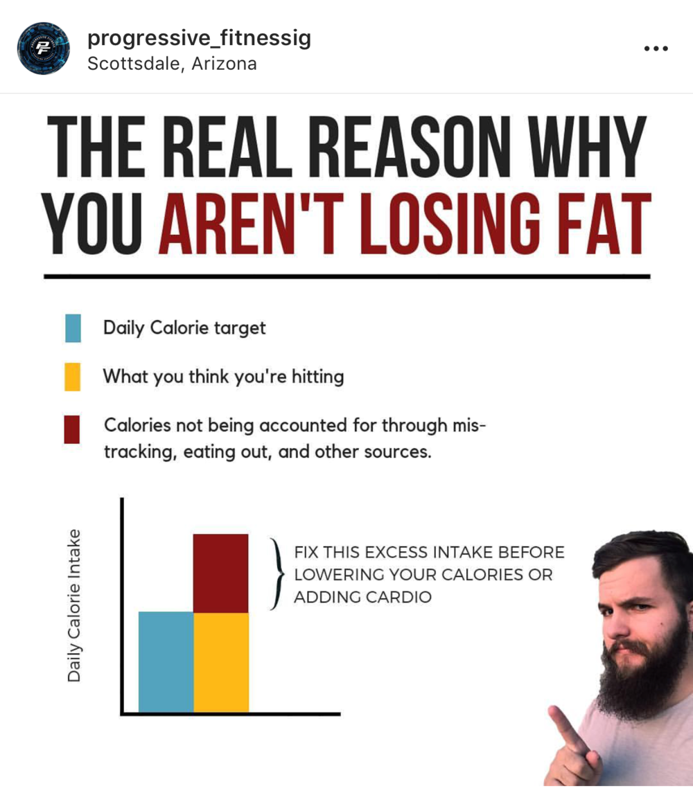 The real reason you aren't losing fat.png