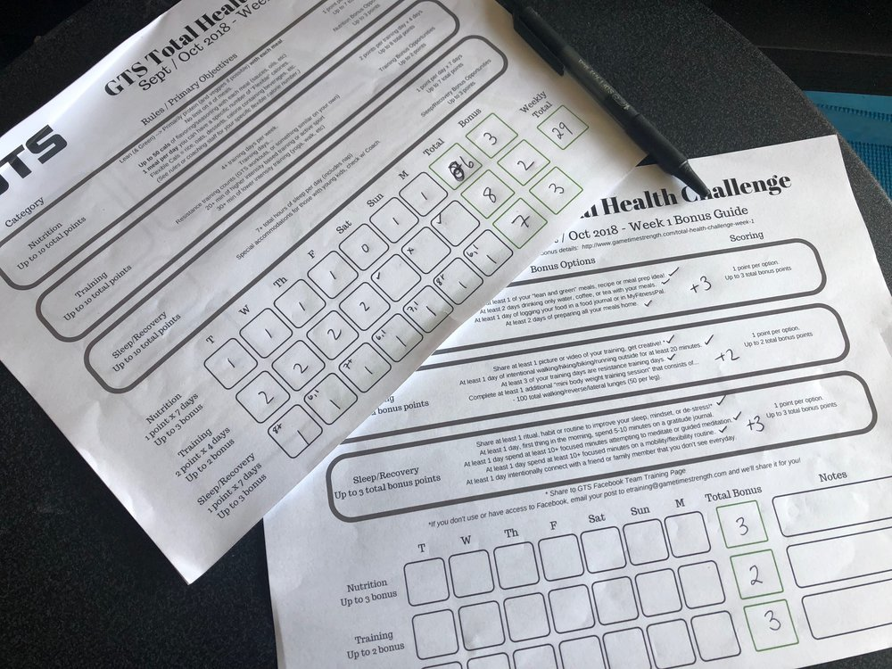 GTS Total Health Challenge Scoring Sheet - filled out.jpeg