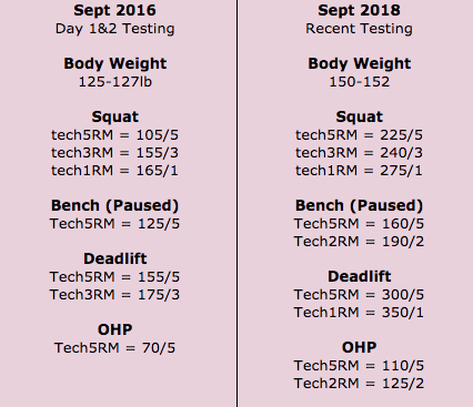 Aidan - Strength Testing Sept 2016 - 2018.png