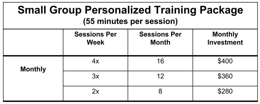 GFFBmiami Small Group Peronalized Training Packages.jpg