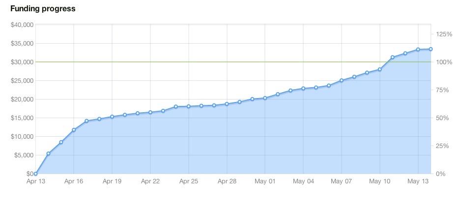 graph copy.jpg