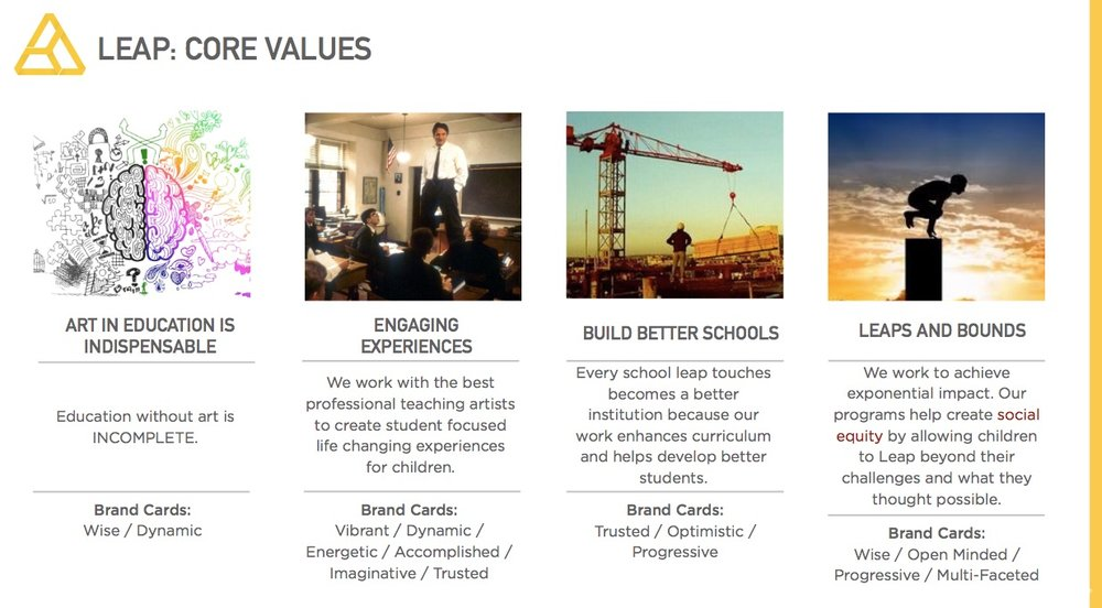 Distillation of Leap's core values.
