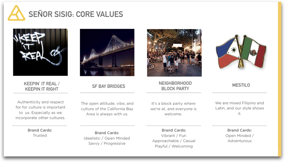 Together with Evan and Gil, we developed the 4 core values that the Señor Sisig brand would stand for.