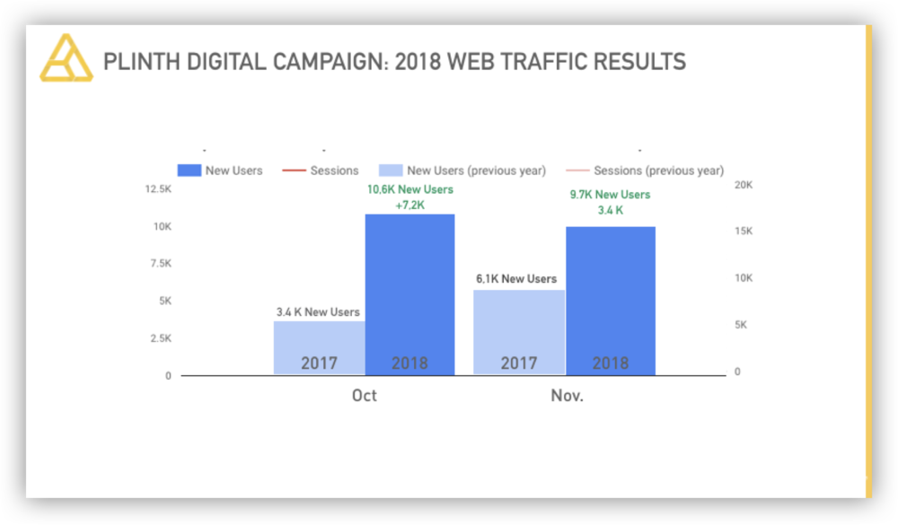 abs cbn web traffic new.png