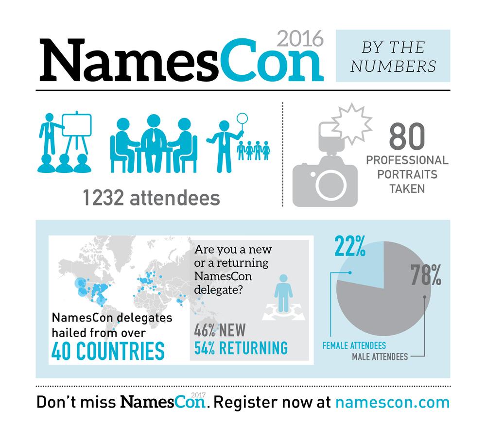 infographic_NamesCon_001_tagline.jpg