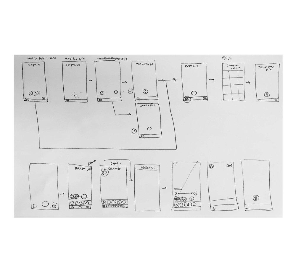 Sketches for v3.
