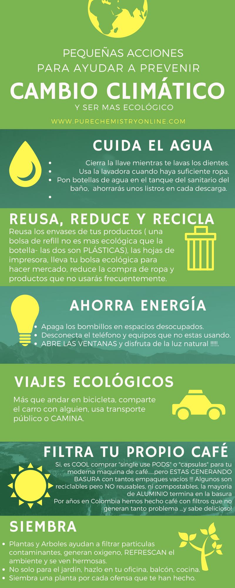 Cambio climatico acciones ecologicas pure chemistry.png