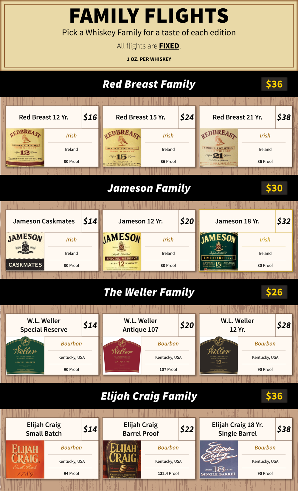 Whiskey Family 1@1x.png