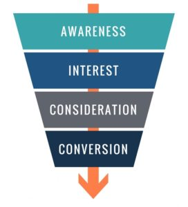 purchase-funnel_BLOG-272x300.jpg