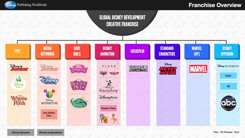 FranchiseOverview_Infograph_v1.jpg