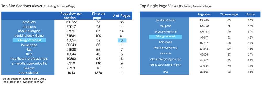 site data metrics 2.jpg