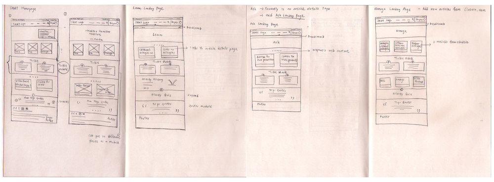 wireframe-sketch-2.jpg