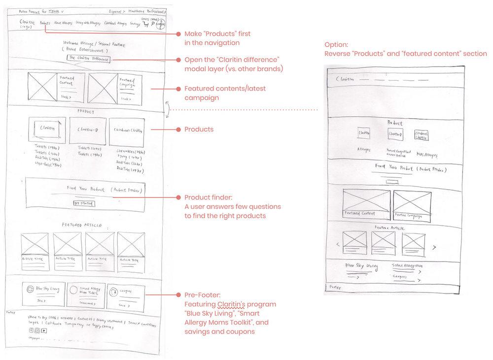 homepage sketch.jpg