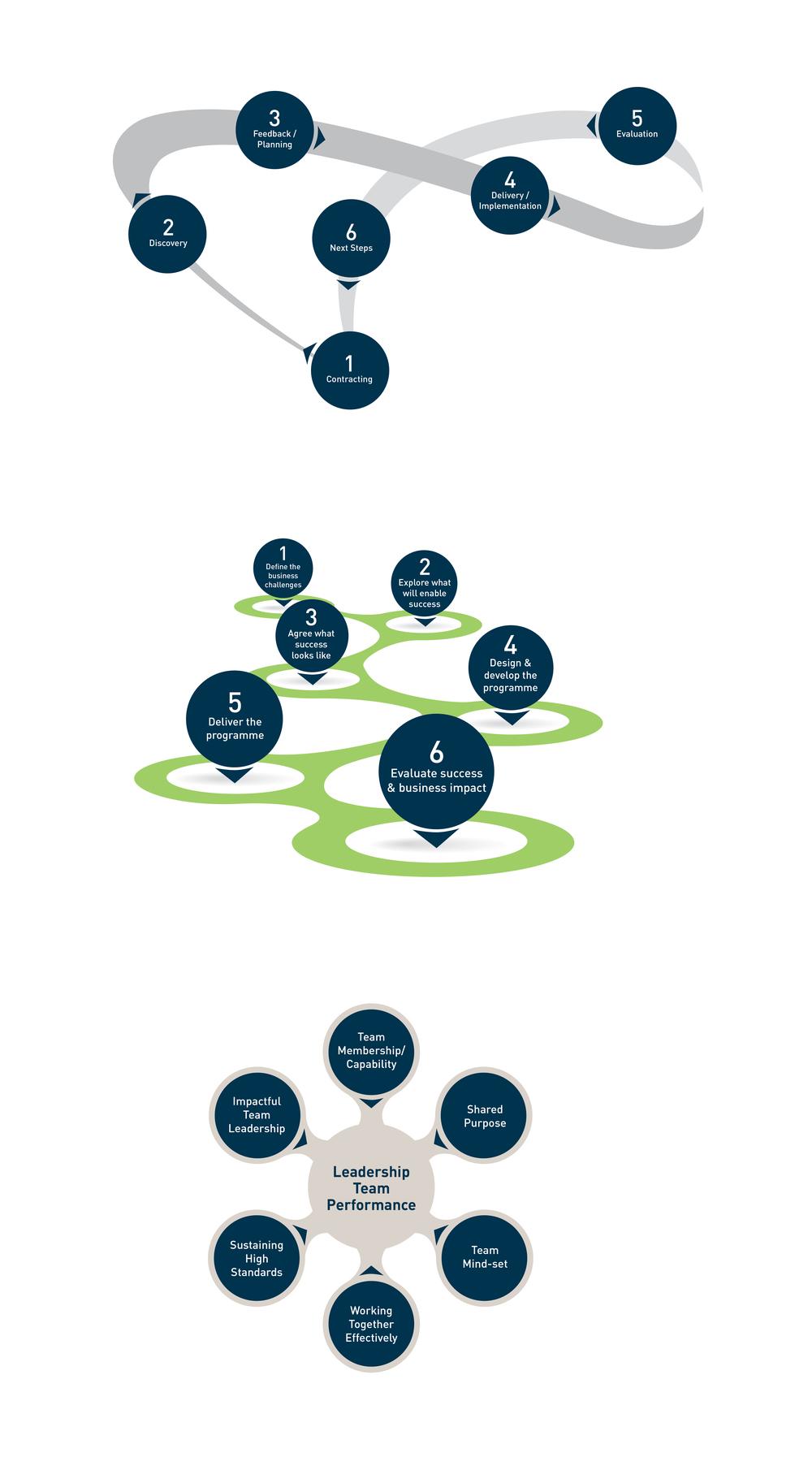 infographics startagainonmonday 387 3 business streams 01 jpg