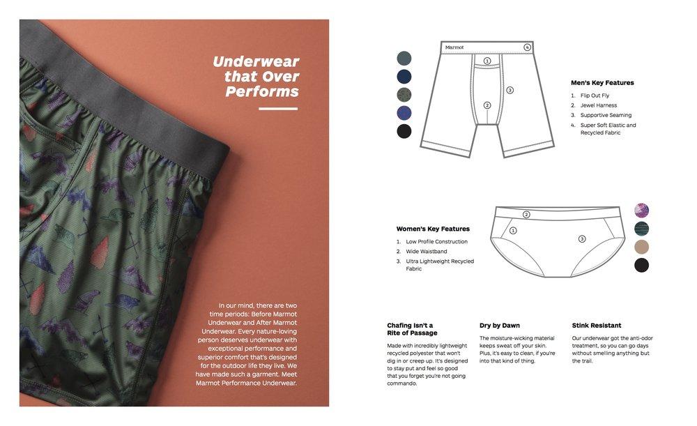 Marmot Spring 2019 Workbook_Underwear.jpg