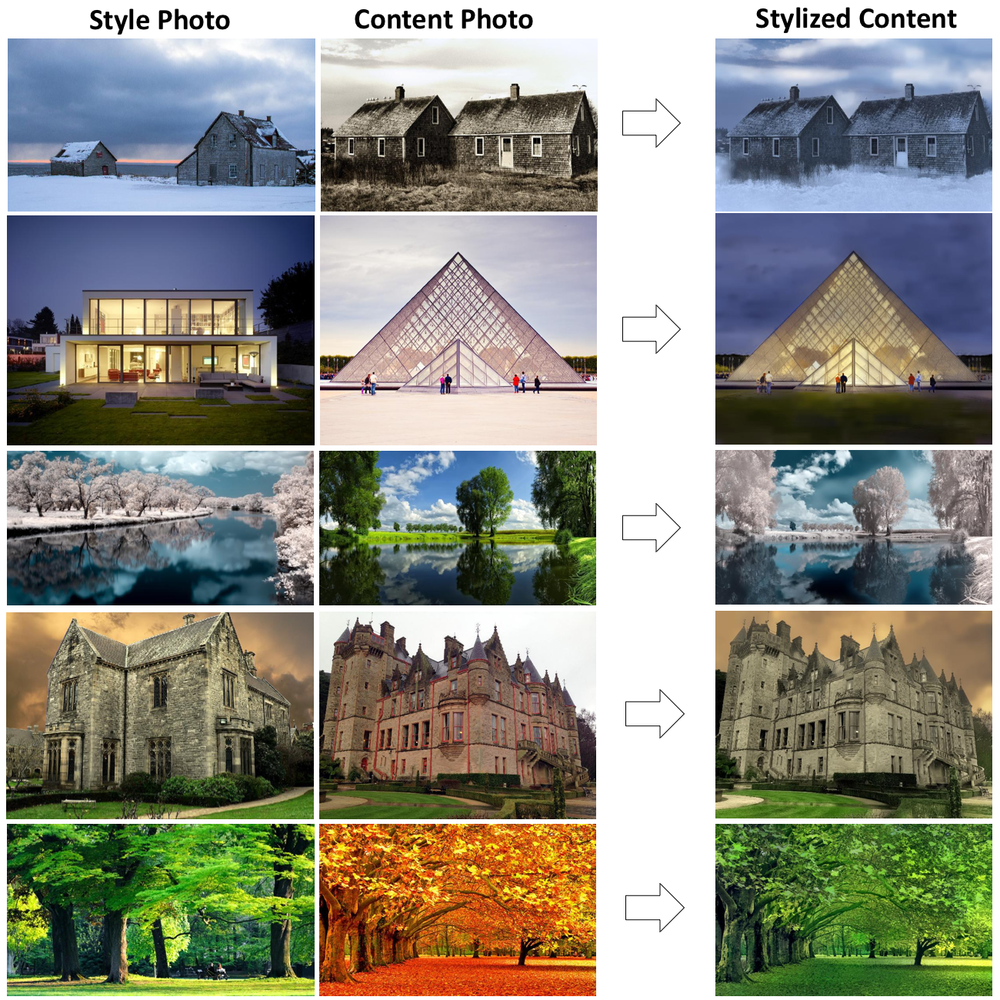 NVIDIA-FastPhotoStyle-Fast-Photo-Style-2a.png