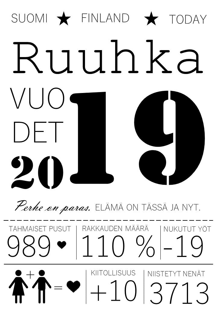 Ruuhkavuositaulu vuosi 2019.png