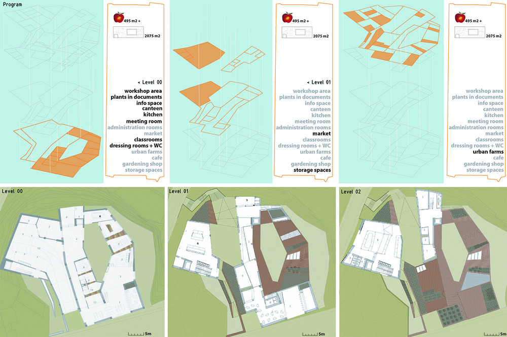 05b_URBAN FARMS FACILITY CENTER- PROGRAM copy.jpg