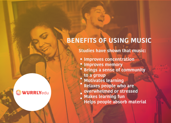 Benefits Of Music In The ESL Classroom