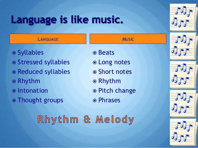 Language Is Like Music