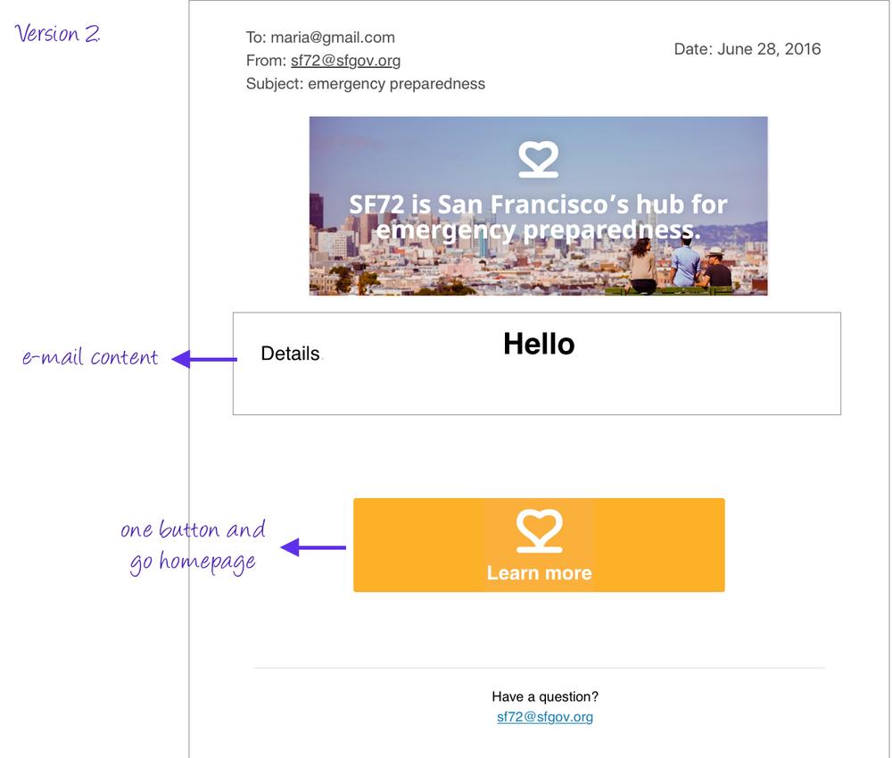 E-mail content V2.