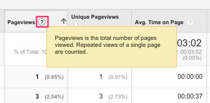 Pages_-_Google_Analytics.png