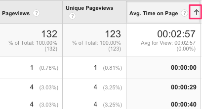Pages_-_Google_Analytics2.png